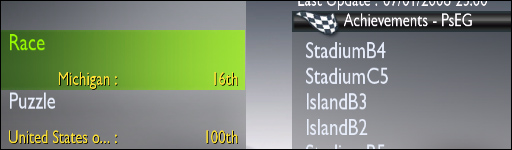 Trackmania rankings